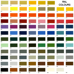 shop ral colours